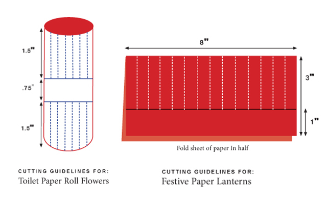 Succah Decorations Diagram