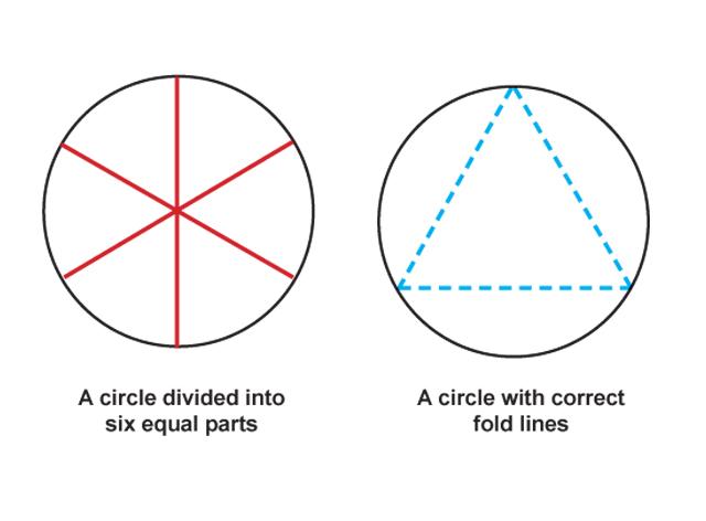 Succah Polyhexigon Diagram