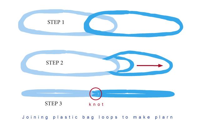 Crochet; How to Make Plarn
