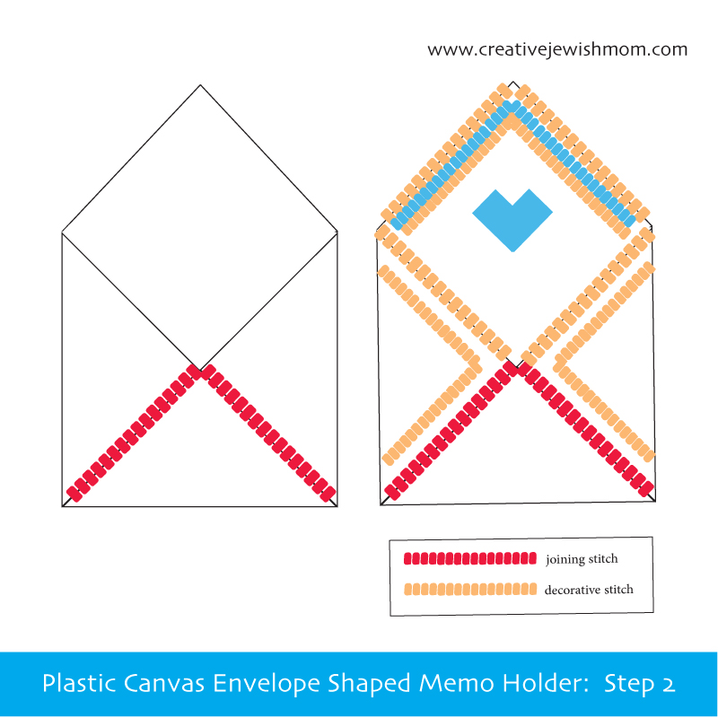 Plastic Canvas Envelope Memo Holder Pattern 2