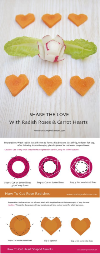 Radish Roses And Carrot Hearts How To